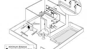 Инверторна безстепенна термопомпа за басейни Vesuvio 3,4 - 13,3 KW