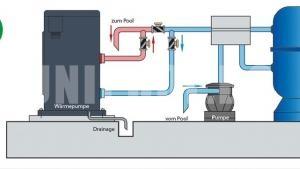 Инверторна безстепенна термопомпа за басейни Vesuvio 4,4 - 17,3 KW